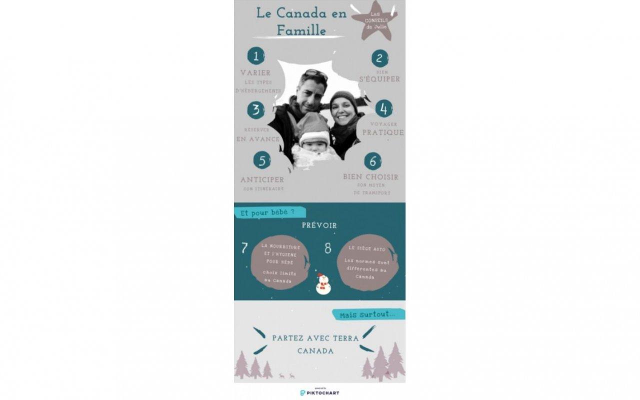 Infographie le Canada en famille